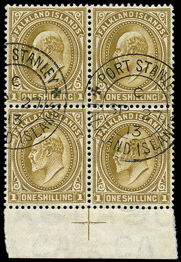 FALKLAND ISLANDS 1904  SG48 Used