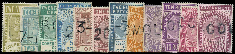 CEYLON 1881  SGT10/21a Telegraph